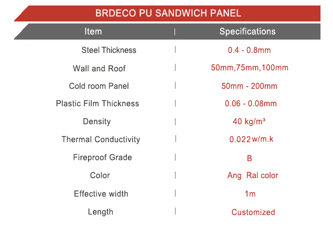 Sandwich panel specification